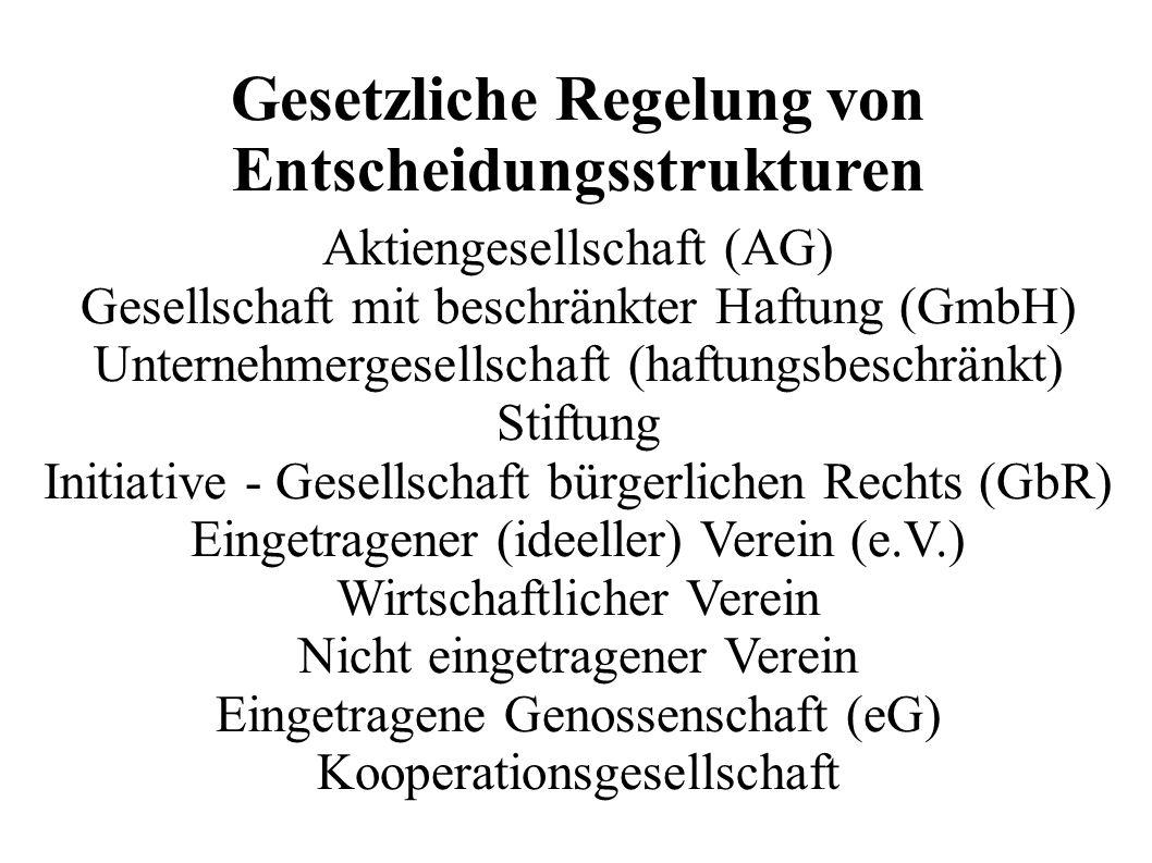 Gesetzliche Regelung von Entscheidungsstrukturen Aktiengesellschaft (AG) Gesellschaft mit beschränkter Haftung (GmbH) Unternehmergesellschaft (haftungsbeschränkt) Stiftung Initiative - Gesellschaft bürgerlichen Rechts (GbR) Eingetragener (ideeller) Verein (e.V.) Wirtschaftlicher Verein Nicht eingetragener Verein Eingetragene Genossenschaft (eG) Kooperationsgesellschaft