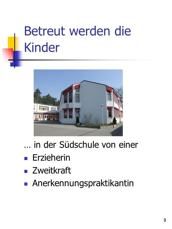 40 Kontaktadresse Nicola Knoche Sieglinde Hiermann Heinrich – Schneider - Str.
