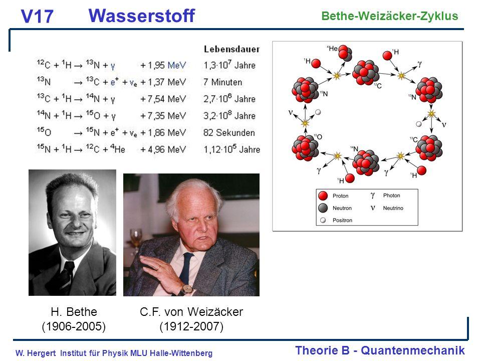 W. Hergert Institut für Physik MLU Halle-Wittenberg Theorie B - Quantenmechanik V17 Wasserstoff Bethe-Weizäcker-Zyklus H. Bethe (1906-2005) C.F. von W