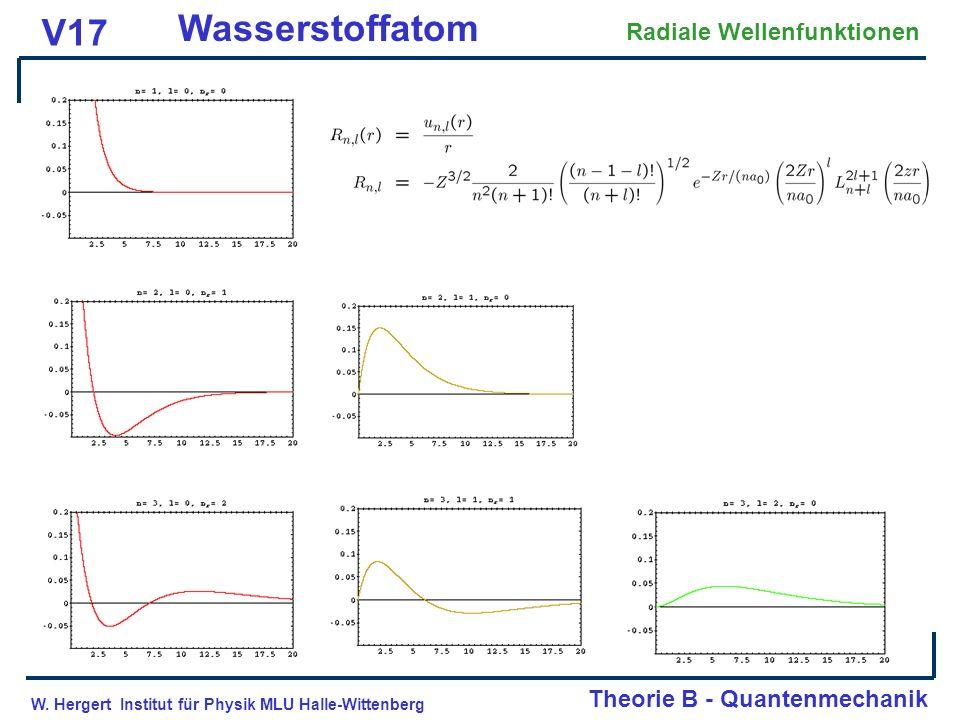 W. Hergert Institut für Physik MLU Halle-Wittenberg Theorie B - Quantenmechanik V17 Radiale Wellenfunktionen Wasserstoffatom