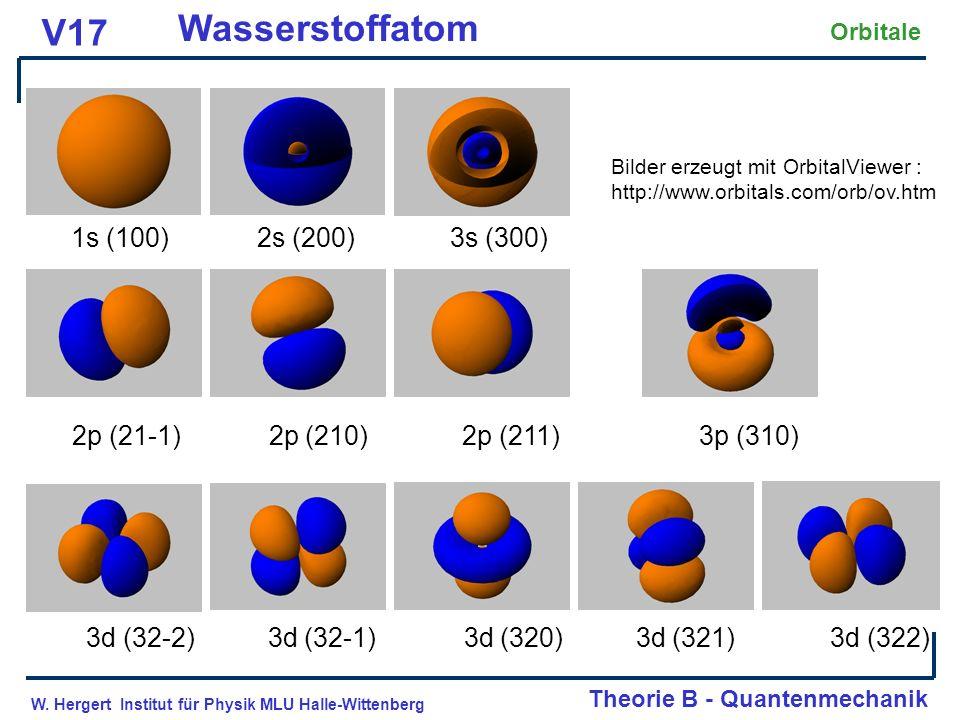 W. Hergert Institut für Physik MLU Halle-Wittenberg Theorie B - Quantenmechanik V17 Orbitale Wasserstoffatom Bilder erzeugt mit OrbitalViewer : http:/