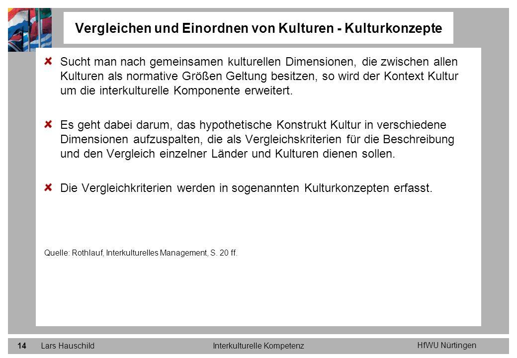 HfWU Nürtingen Lars HauschildInterkulturelle Kompetenz14 Sucht man nach gemeinsamen kulturellen Dimensionen, die zwischen allen Kulturen als normative