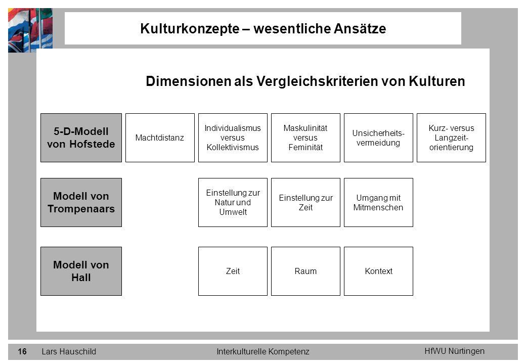 HfWU Nürtingen Lars HauschildInterkulturelle Kompetenz16 Kulturkonzepte – wesentliche Ansätze 5-D-Modell von Hofstede Modell von Trompenaars Modell vo