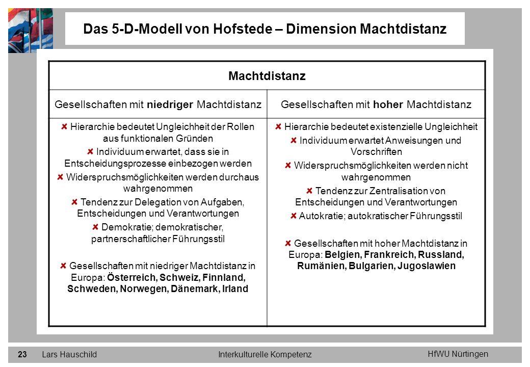 HfWU Nürtingen Lars HauschildInterkulturelle Kompetenz23 Das 5-D-Modell von Hofstede – Dimension Machtdistanz Machtdistanz Gesellschaften mit niedrige
