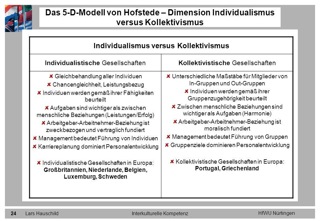 HfWU Nürtingen Lars HauschildInterkulturelle Kompetenz24 Das 5-D-Modell von Hofstede – Dimension Individualismus versus Kollektivismus Individualismus