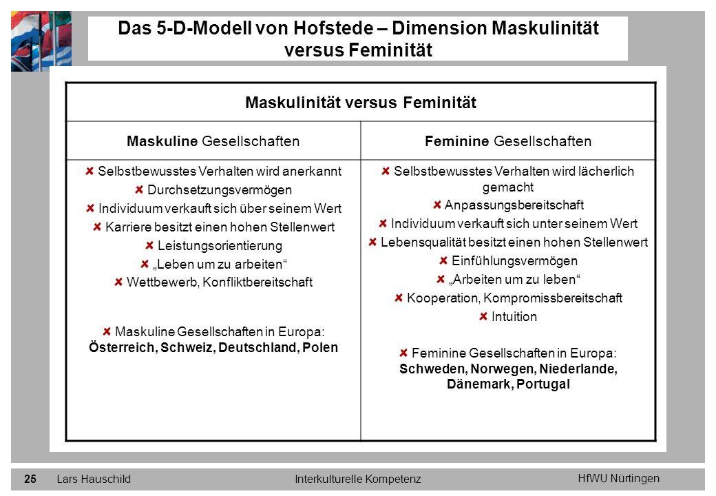 HfWU Nürtingen Lars HauschildInterkulturelle Kompetenz25 Das 5-D-Modell von Hofstede – Dimension Maskulinität versus Feminität Maskulinität versus Fem