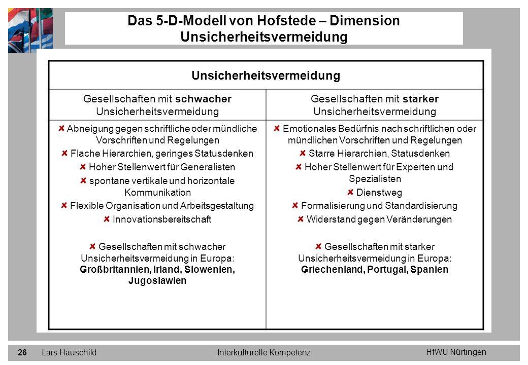 HfWU Nürtingen Lars HauschildInterkulturelle Kompetenz26 Das 5-D-Modell von Hofstede – Dimension Unsicherheitsvermeidung Unsicherheitsvermeidung Gesel