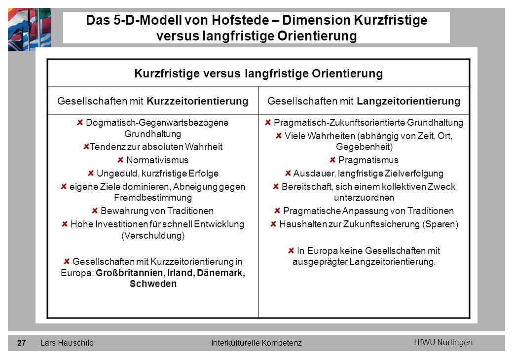 HfWU Nürtingen Lars HauschildInterkulturelle Kompetenz27 Das 5-D-Modell von Hofstede – Dimension Kurzfristige versus langfristige Orientierung Kurzfri