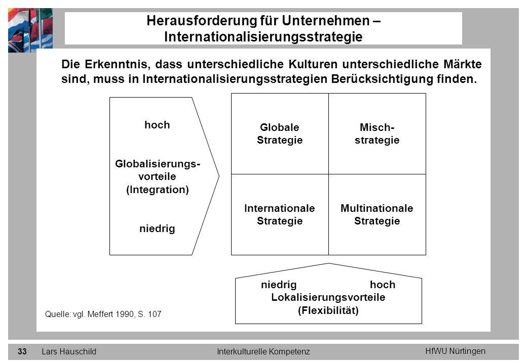 HfWU Nürtingen Lars HauschildInterkulturelle Kompetenz33 Die Erkenntnis, dass unterschiedliche Kulturen unterschiedliche Märkte sind, muss in Internat