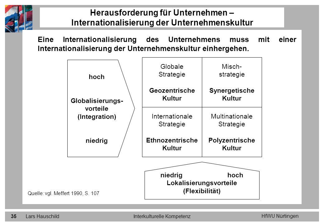 HfWU Nürtingen Lars HauschildInterkulturelle Kompetenz35 Eine Internationalisierung des Unternehmens muss mit einer Internationalisierung der Unterneh