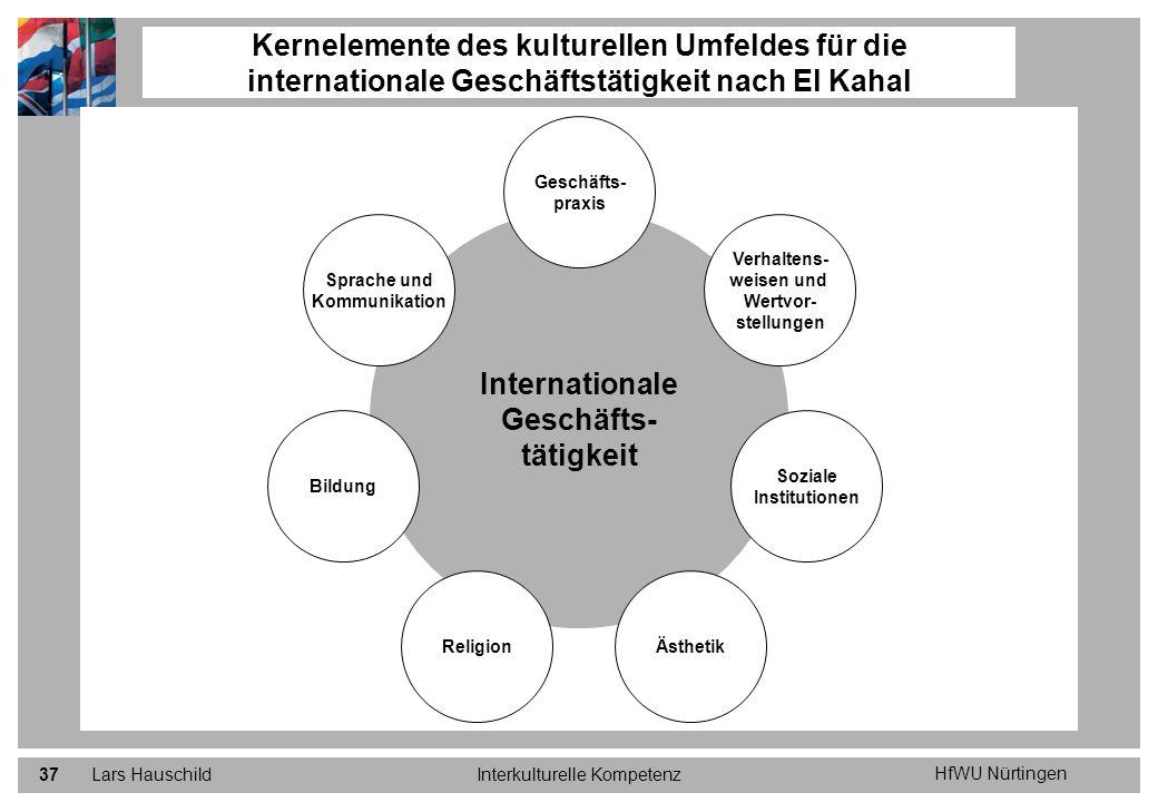 HfWU Nürtingen Lars HauschildInterkulturelle Kompetenz37 Kernelemente des kulturellen Umfeldes für die internationale Geschäftstätigkeit nach El Kahal