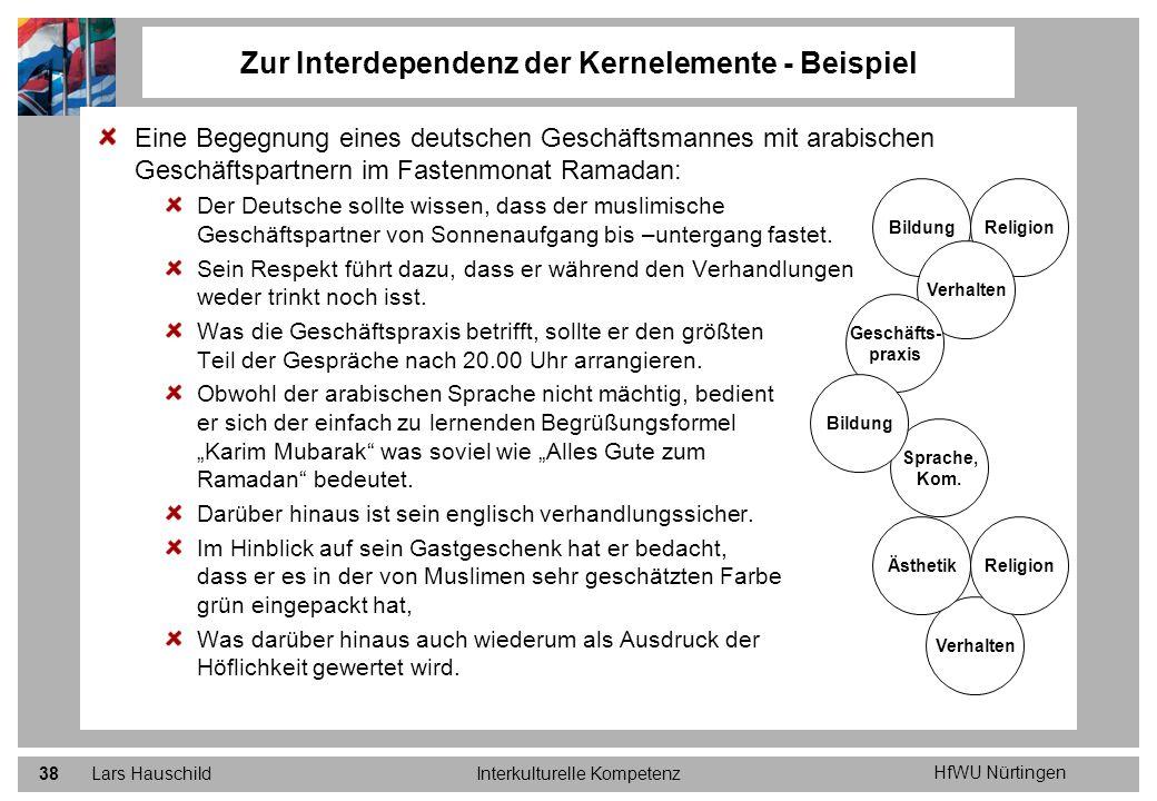 HfWU Nürtingen Lars HauschildInterkulturelle Kompetenz38 Eine Begegnung eines deutschen Geschäftsmannes mit arabischen Geschäftspartnern im Fastenmona