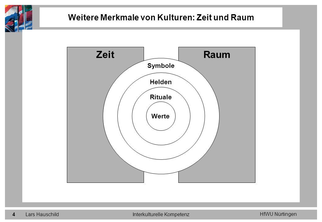 HfWU Nürtingen Lars HauschildInterkulturelle Kompetenz4 Weitere Merkmale von Kulturen: Zeit und Raum ZeitRaum Werte Symbole Helden Rituale