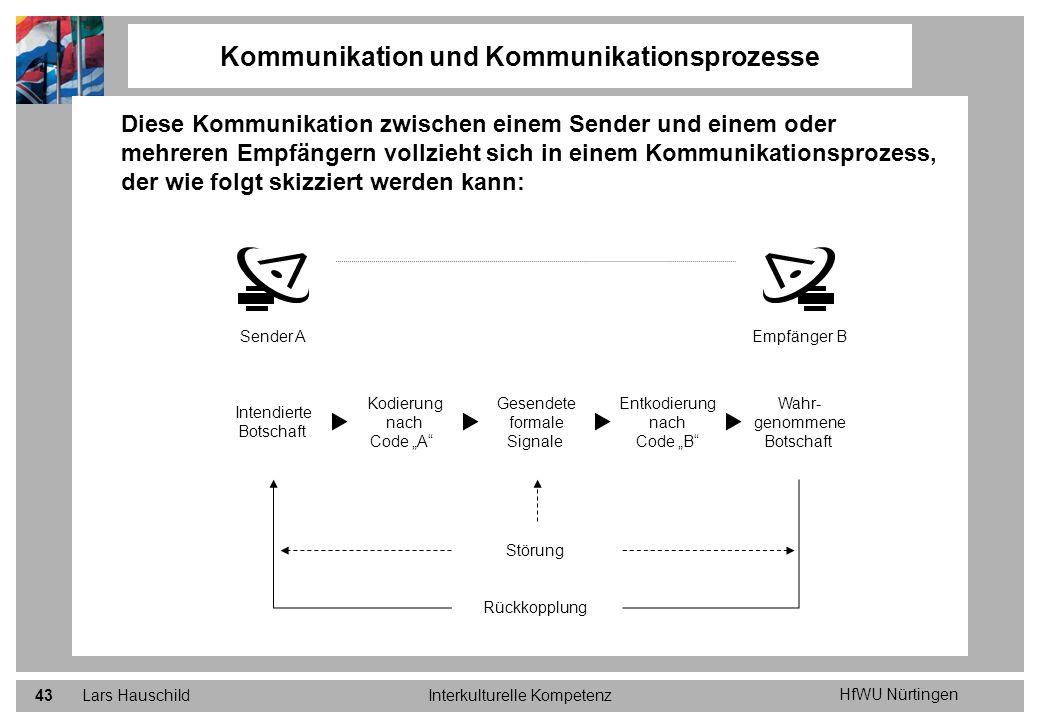 HfWU Nürtingen Lars HauschildInterkulturelle Kompetenz43 Kommunikation und Kommunikationsprozesse Diese Kommunikation zwischen einem Sender und einem