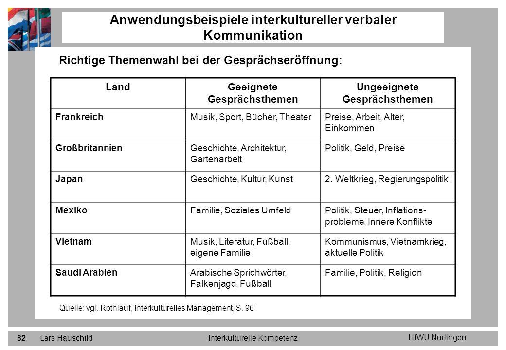 HfWU Nürtingen Lars HauschildInterkulturelle Kompetenz82 Richtige Themenwahl bei der Gesprächseröffnung: Anwendungsbeispiele interkultureller verbaler