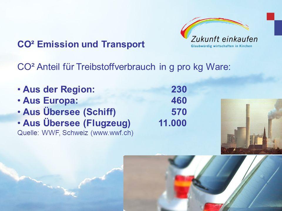 CO² Emission und Transport CO² Anteil für Treibstoffverbrauch in g pro kg Ware: Aus der Region: 230 Aus Europa: 460 Aus Übersee (Schiff) 570 Aus Übers