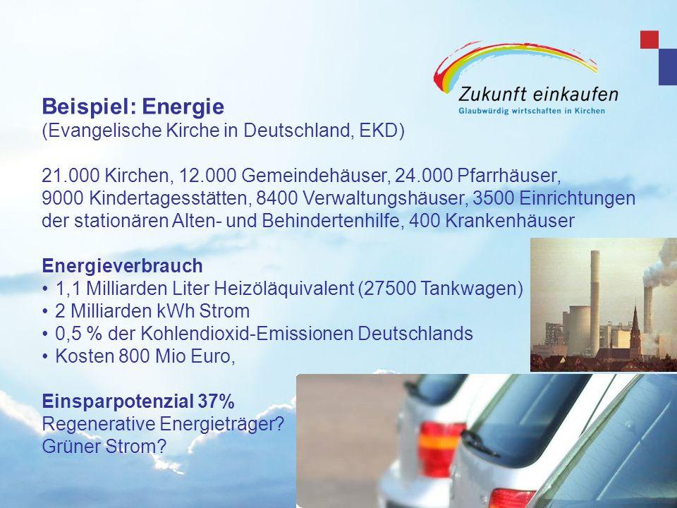 Beispiel: Energie (Evangelische Kirche in Deutschland, EKD) 21.000 Kirchen, 12.000 Gemeindehäuser, 24.000 Pfarrhäuser, 9000 Kindertagesstätten, 8400 V