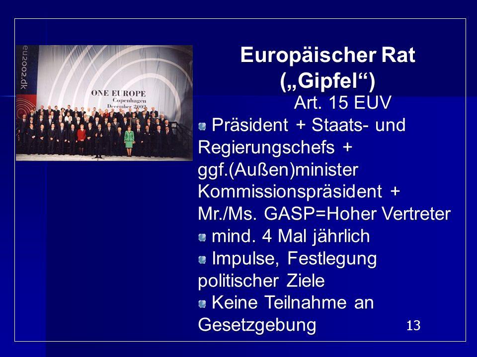 13 Europäischer Rat (Gipfel) Art. 15 EUV Art. 15 EUV Präsident + Staats- und Regierungschefs + ggf.(Außen)minister Präsident + Staats- und Regierungsc