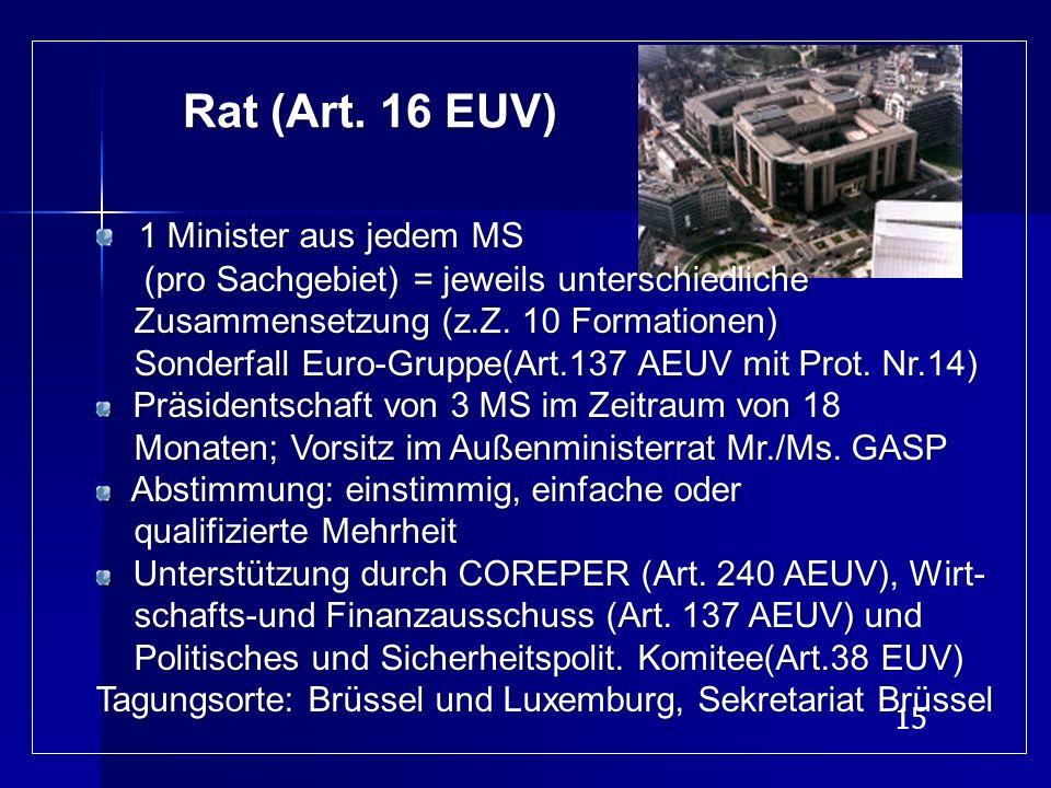 15 Rat (Art. 16 EUV) 1 Minister aus jedem MS (pro Sachgebiet) = jeweils unterschiedliche (pro Sachgebiet) = jeweils unterschiedliche Zusammensetzung (