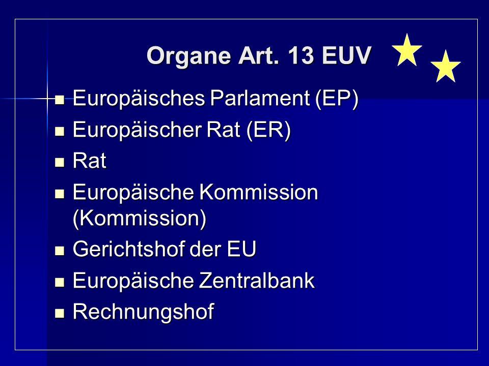 Europäisches Parlament (EP) Europäisches Parlament (EP) Europäischer Rat (ER) Europäischer Rat (ER) Rat Rat Europäische Kommission (Kommission) Europä