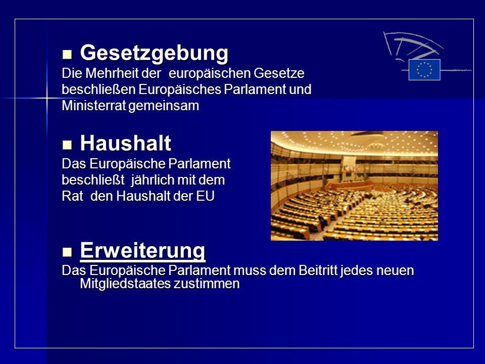 Gesetzgebung Gesetzgebung Die Mehrheit der europäischen Gesetze beschließen Europäisches Parlament und Ministerrat gemeinsam Haushalt Haushalt Das Eur