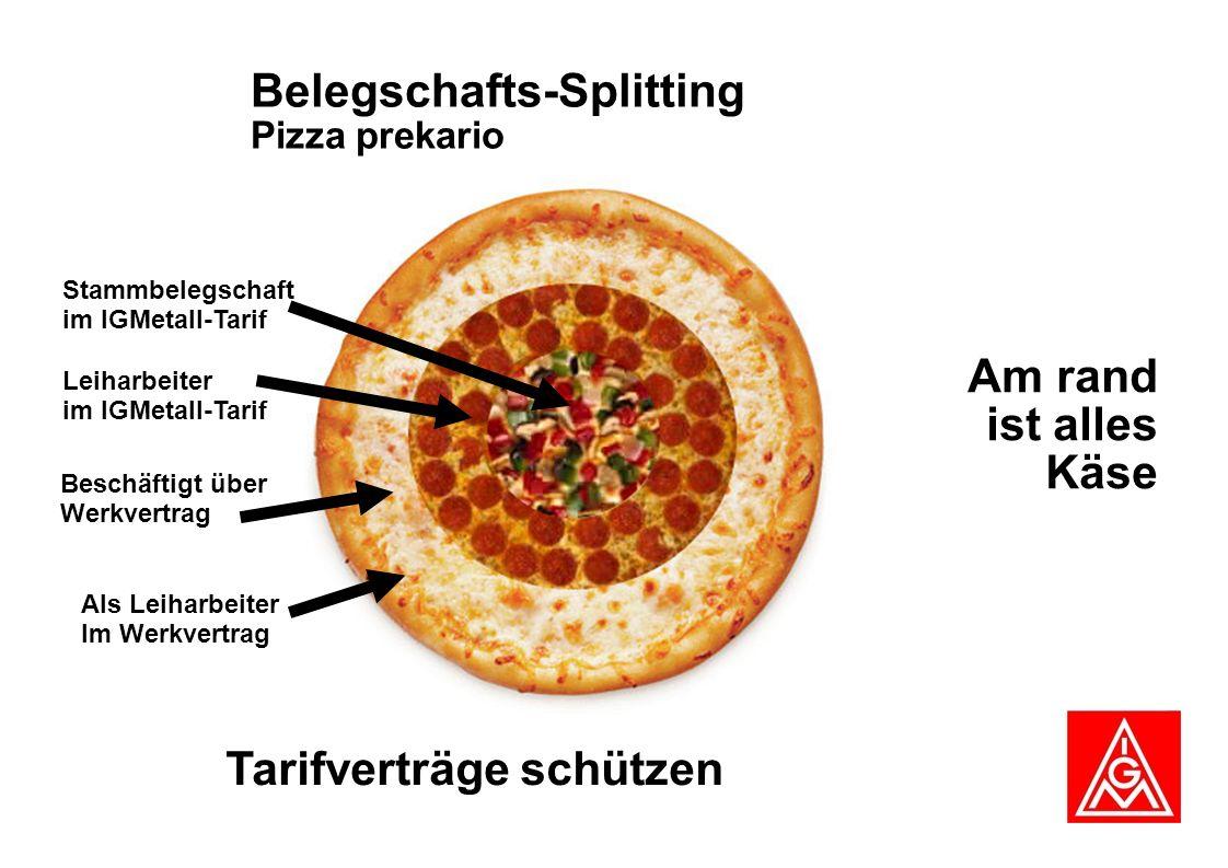 Stammbelegschaft im IGMetall-Tarif Belegschafts-Splitting Pizza prekario Tarifverträge schützen Leiharbeiter im IGMetall-Tarif Beschäftigt über Werkve