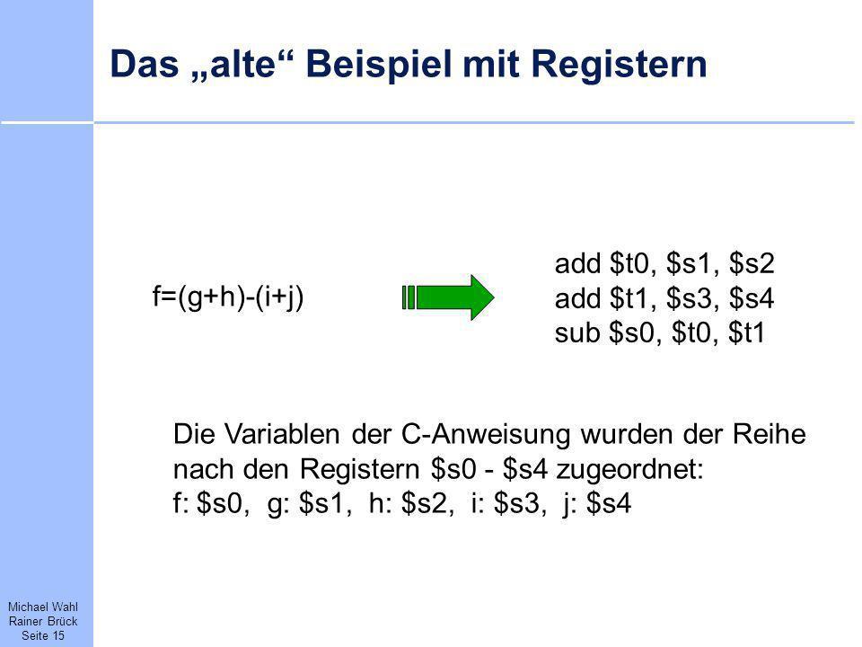 Michael Wahl Rainer Brück Seite 15 Das alte Beispiel mit Registern f=(g+h)-(i+j) add $t0, $s1, $s2 add $t1, $s3, $s4 sub $s0, $t0, $t1 Die Variablen d