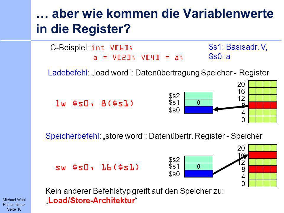 Michael Wahl Rainer Brück Seite 16 0 Speicherbefehl: store word: Datenübertr. Register - Speicher 4 8 12 16 20 $s2 $s1 $s0 0 sw $s0, 16($s1) … aber wi