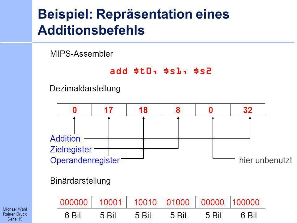 Michael Wahl Rainer Brück Seite 19 Beispiel: Repräsentation eines Additionsbefehls MIPS-Assembler add $t0, $s1, $s2 Dezimaldarstellung 017188032 Addit