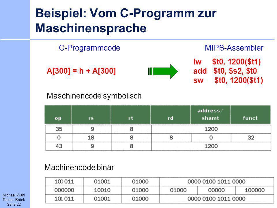 Michael Wahl Rainer Brück Seite 22 Beispiel: Vom C-Programm zur Maschinensprache C-Programmcode A[300] = h + A[300] Maschinencode symbolisch Machinenc