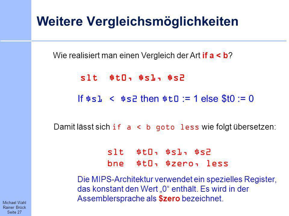 Michael Wahl Rainer Brück Seite 27 Die MIPS-Architektur verwendet ein spezielles Register, das konstant den Wert 0 enthält. Es wird in der Assemblersp