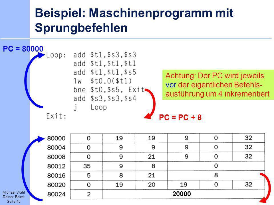 Michael Wahl Rainer Brück Seite 48 Beispiel: Maschinenprogramm mit Sprungbefehlen Achtung: Der PC wird jeweils vor der eigentlichen Befehls- ausführun
