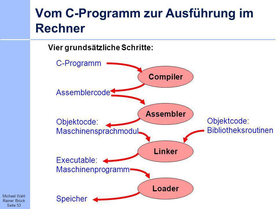 Michael Wahl Rainer Brück Seite 53 Vom C-Programm zur Ausführung im Rechner Vier grundsätzliche Schritte: C-Programm Assemblercode Objektocde: Maschin