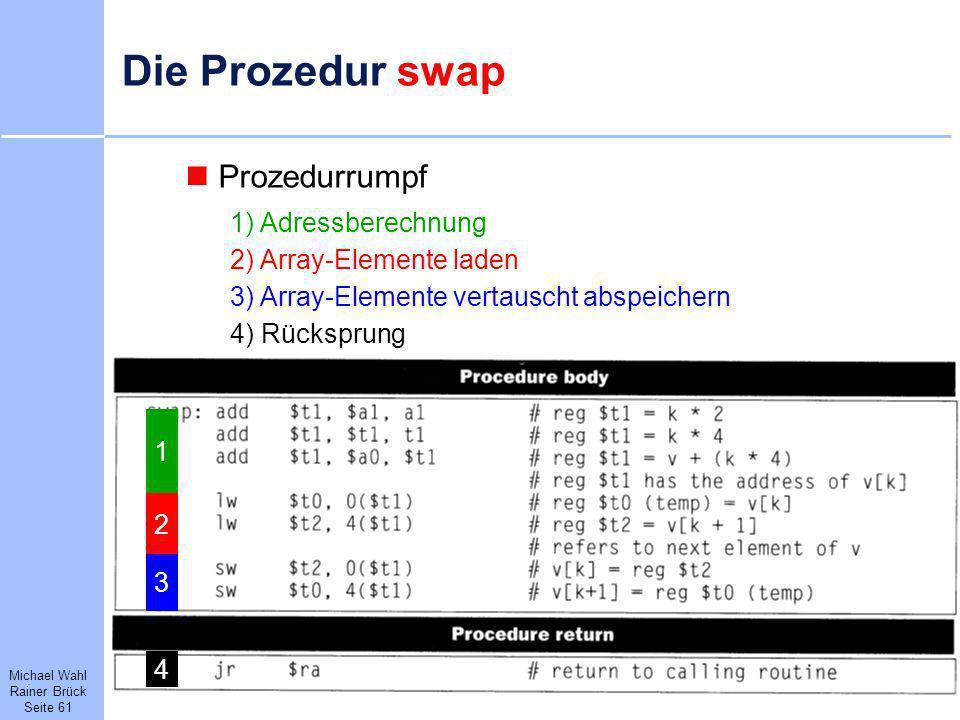 Michael Wahl Rainer Brück Seite 61 Prozedurrumpf Die Prozedur swap 1) Adressberechnung 1 2) Array-Elemente laden 2 3) Array-Elemente vertauscht abspei