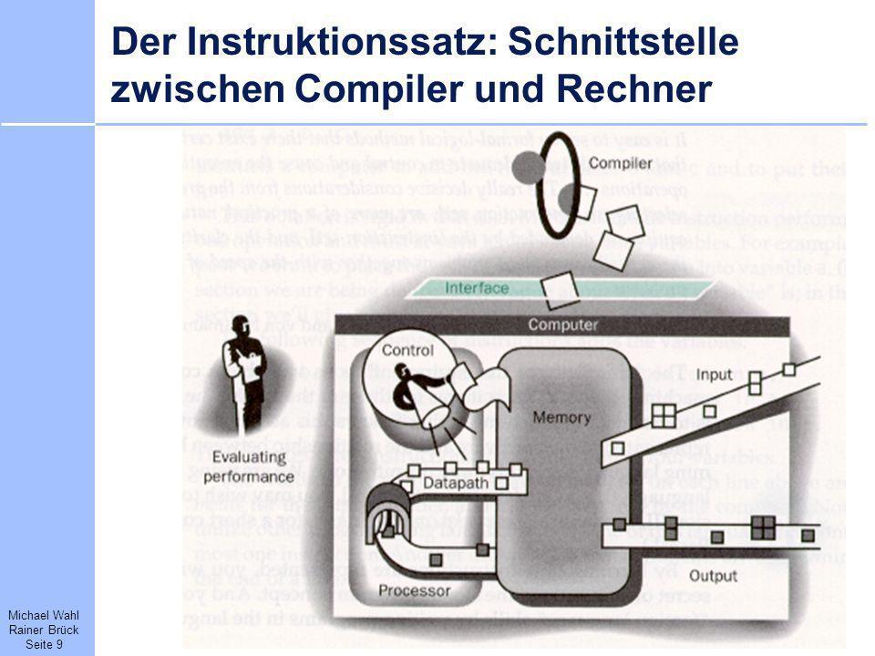 Michael Wahl Rainer Brück Seite 9 Der Instruktionssatz: Schnittstelle zwischen Compiler und Rechner