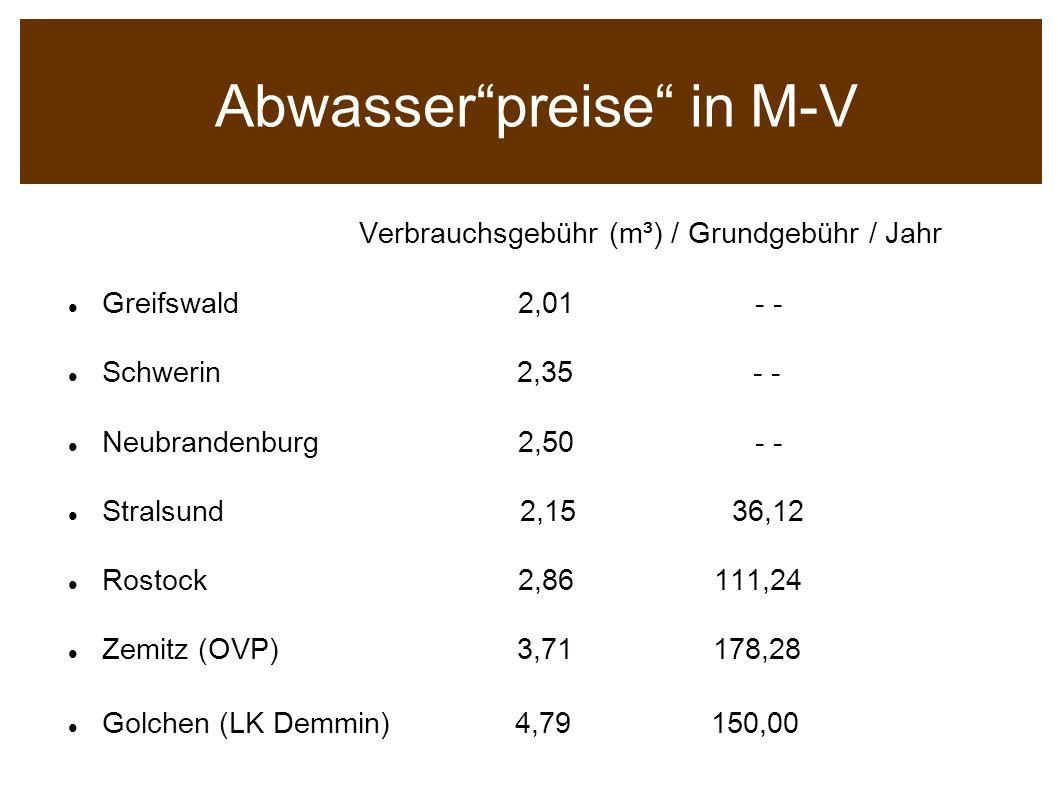 Abwasserpreise in M-V Verbrauchsgebühr (m³) / Grundgebühr / Jahr Greifswald 2,01 - - Schwerin 2,35 - - Neubrandenburg 2,50 - - Stralsund 2,15 36,12 Ro