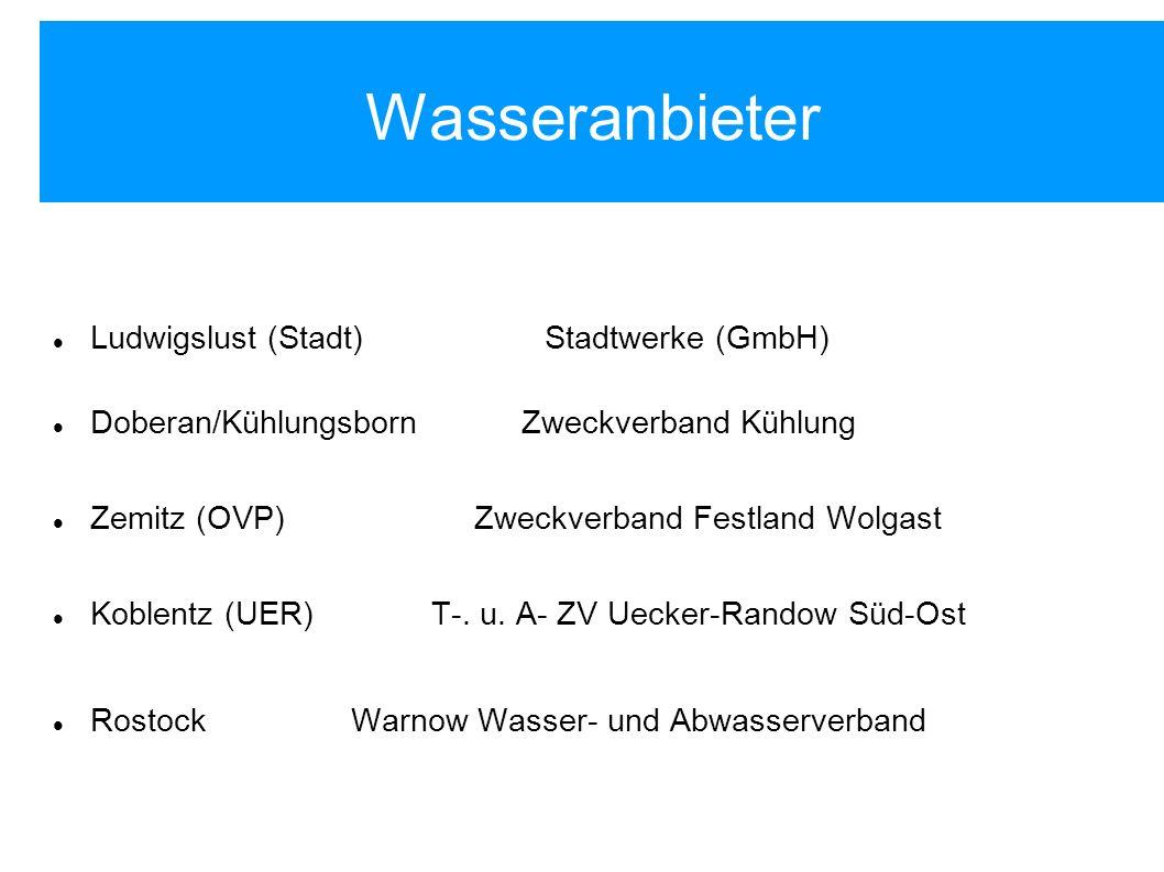 Wasseranbieter Ludwigslust (Stadt) Stadtwerke (GmbH) Doberan/Kühlungsborn Zweckverband Kühlung Zemitz (OVP) Zweckverband Festland Wolgast Koblentz (UE