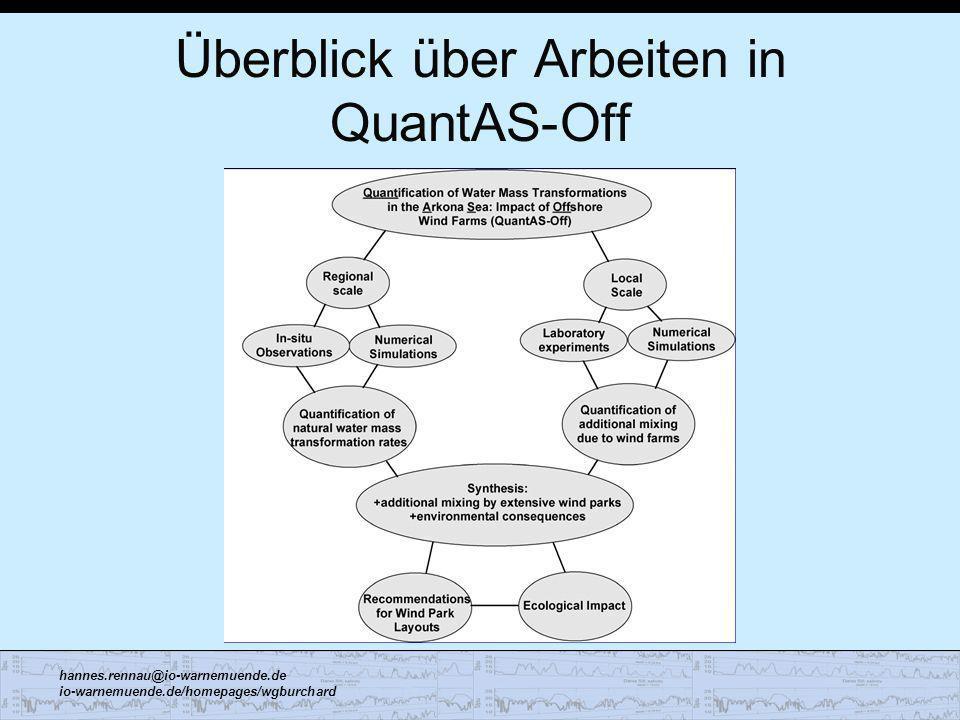 hannes.rennau@io-warnemuende.de io-warnemuende.de/homepages/wgburchard Überblick über Arbeiten in QuantAS-Off