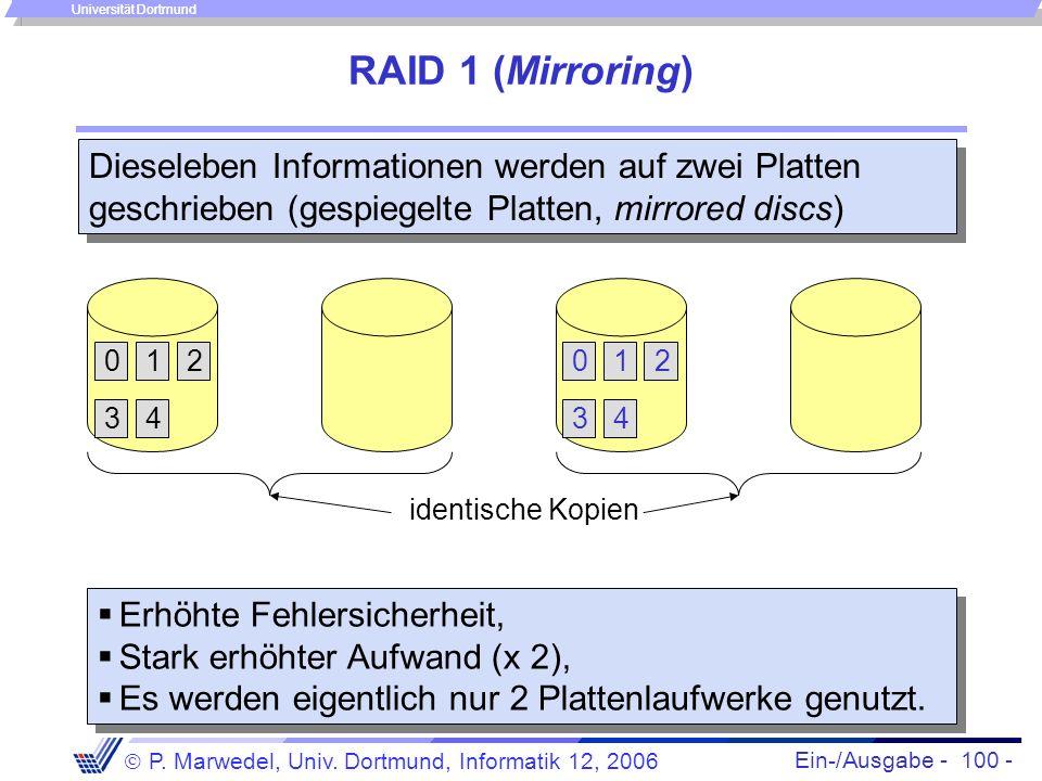Ein-/Ausgabe - 100 - P. Marwedel, Univ. Dortmund, Informatik 12, 2006 Universität Dortmund RAID 1 (Mirroring) Dieseleben Informationen werden auf zwei