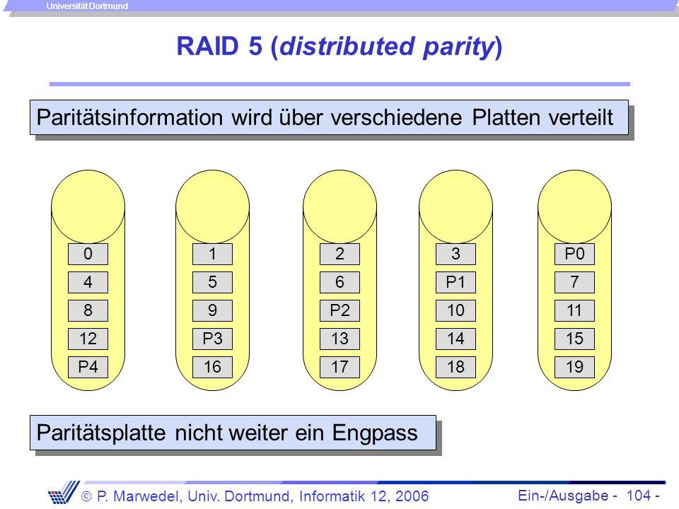 Ein-/Ausgabe - 104 - P. Marwedel, Univ. Dortmund, Informatik 12, 2006 Universität Dortmund RAID 5 (distributed parity) Paritätsinformation wird über v