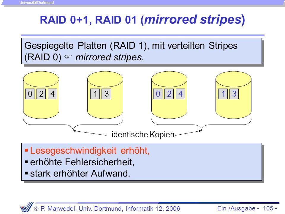 Ein-/Ausgabe - 105 - P. Marwedel, Univ. Dortmund, Informatik 12, 2006 Universität Dortmund RAID 0+1, RAID 01 ( mirrored stripes) Gespiegelte Platten (