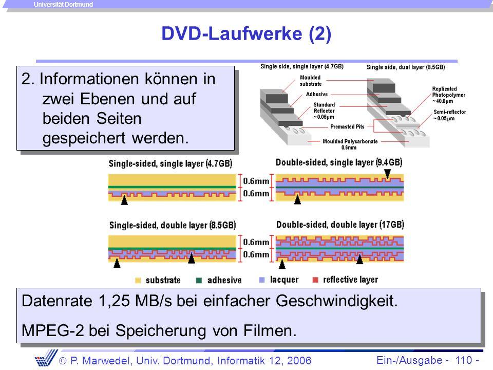 Ein-/Ausgabe - 110 - P. Marwedel, Univ. Dortmund, Informatik 12, 2006 Universität Dortmund DVD-Laufwerke (2) 2. Informationen können in zwei Ebenen un