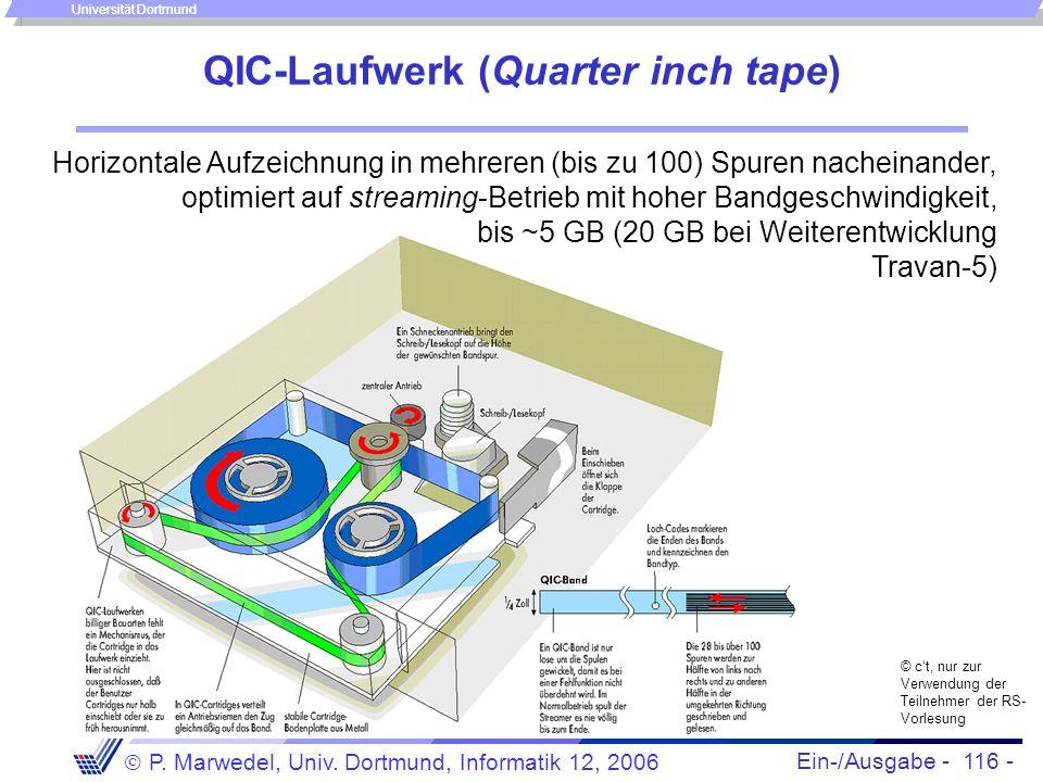 Ein-/Ausgabe - 116 - P. Marwedel, Univ. Dortmund, Informatik 12, 2006 Universität Dortmund QIC-Laufwerk (Quarter inch tape) © ct, nur zur Verwendung d