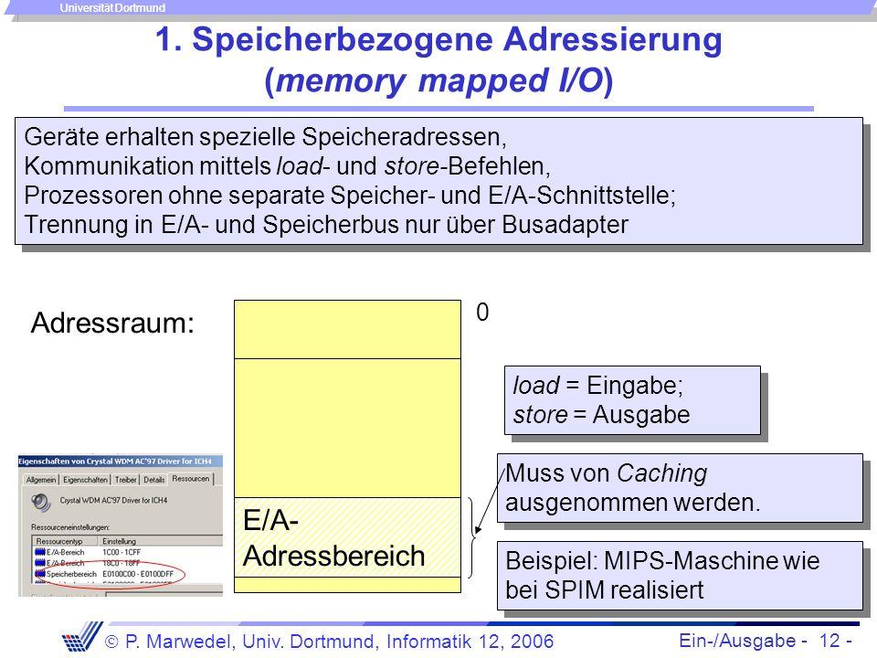 Ein-/Ausgabe - 12 - P. Marwedel, Univ. Dortmund, Informatik 12, 2006 Universität Dortmund 1. Speicherbezogene Adressierung (memory mapped I/O) Geräte