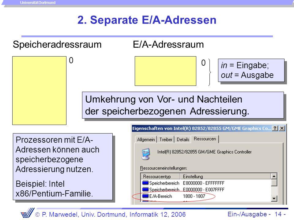 Ein-/Ausgabe - 14 - P. Marwedel, Univ. Dortmund, Informatik 12, 2006 Universität Dortmund 2. Separate E/A-Adressen SpeicheradressraumE/A-Adressraum 0