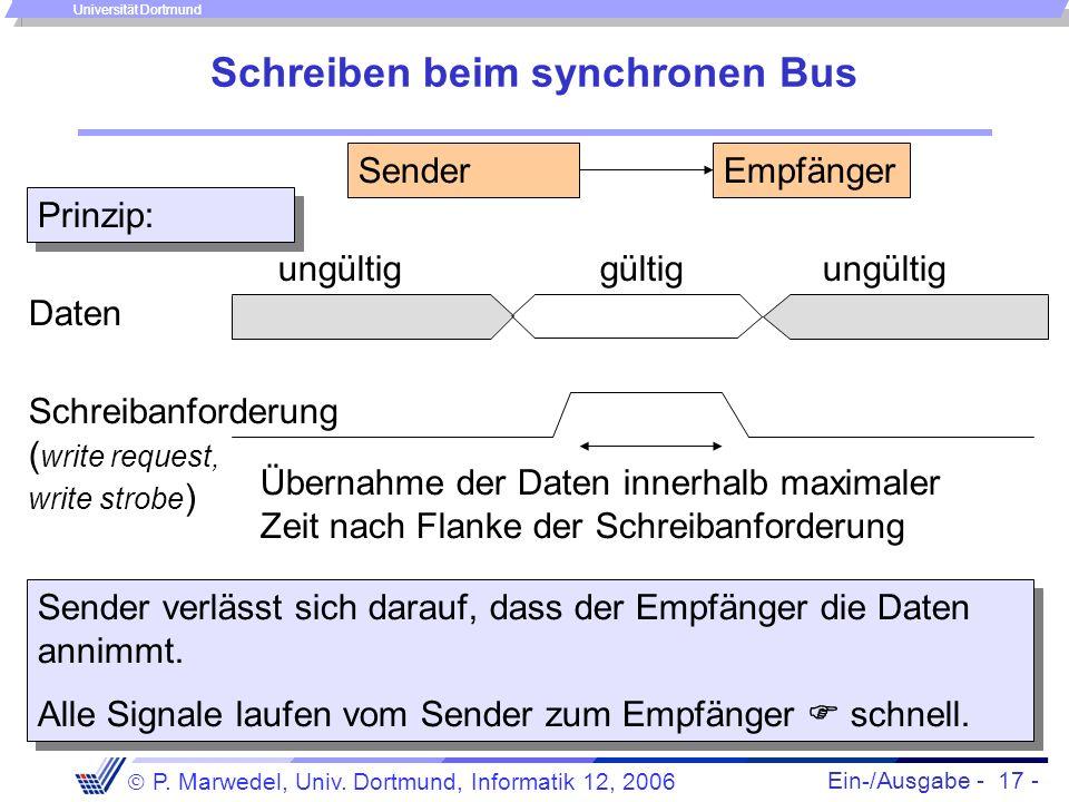 Ein-/Ausgabe - 17 - P. Marwedel, Univ. Dortmund, Informatik 12, 2006 Universität Dortmund Schreiben beim synchronen Bus Daten Schreibanforderung ( wri