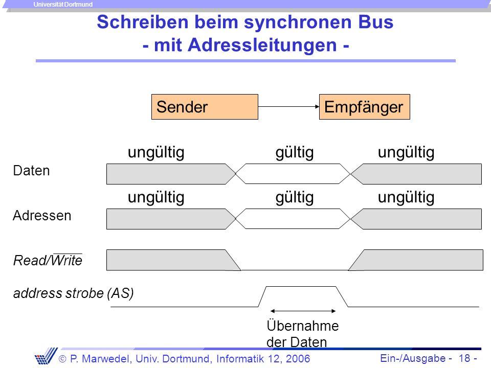 Ein-/Ausgabe - 18 - P. Marwedel, Univ. Dortmund, Informatik 12, 2006 Universität Dortmund Schreiben beim synchronen Bus - mit Adressleitungen - Daten