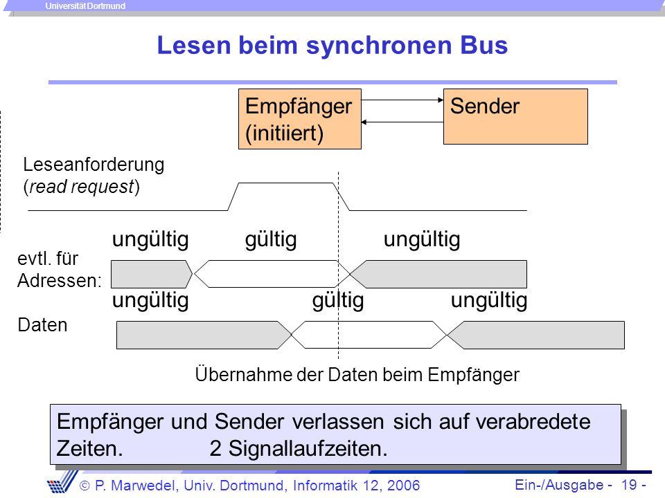 Ein-/Ausgabe - 19 - P. Marwedel, Univ. Dortmund, Informatik 12, 2006 Universität Dortmund Lesen beim synchronen Bus Leseanforderung (read request) evt