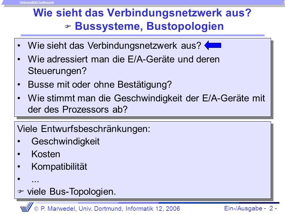 Ein-/Ausgabe - 2 - P. Marwedel, Univ. Dortmund, Informatik 12, 2006 Universität Dortmund Wie sieht das Verbindungsnetzwerk aus? Bussysteme, Bustopolog