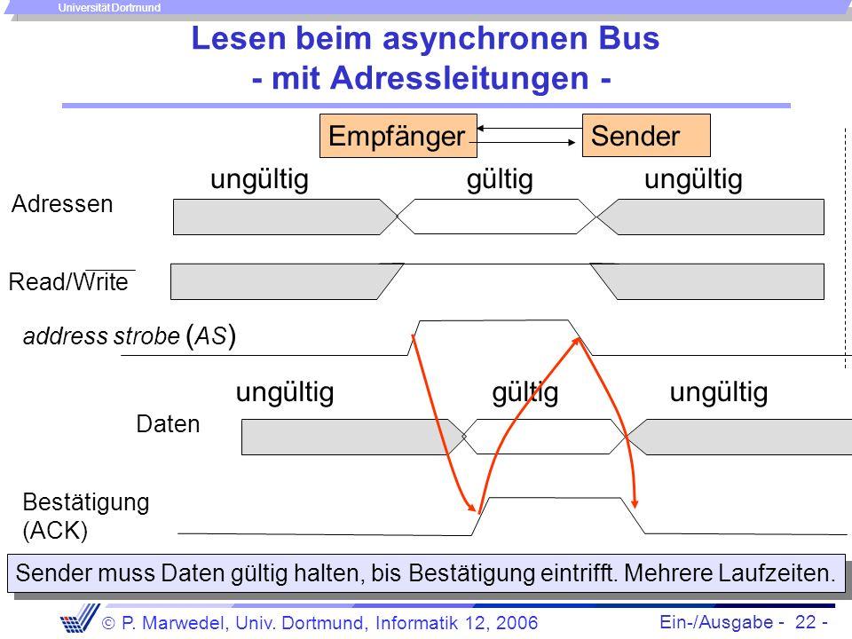 Ein-/Ausgabe - 22 - P. Marwedel, Univ. Dortmund, Informatik 12, 2006 Universität Dortmund Lesen beim asynchronen Bus - mit Adressleitungen - Daten ung
